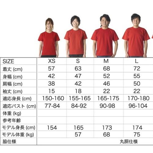 体重 身長 174