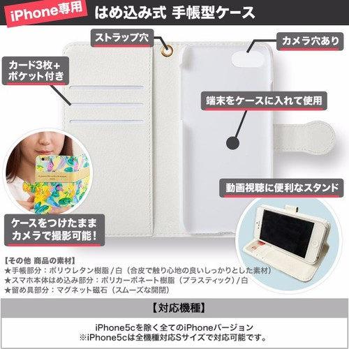 iphone サイズ 一覧